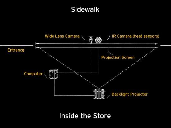 Interactive Display Window Concept